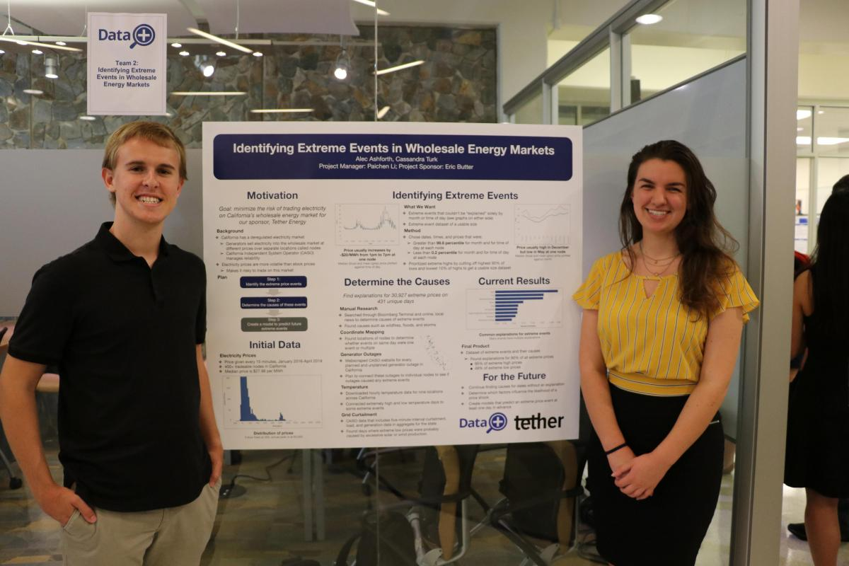 Teammates Alec and Cass standing in front of their Data+ presentation