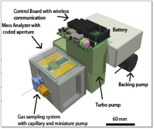 CAMMS-E schematic