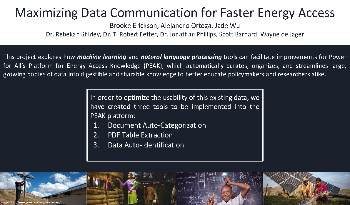 Maximizing Data Communication for Faster Energy Access