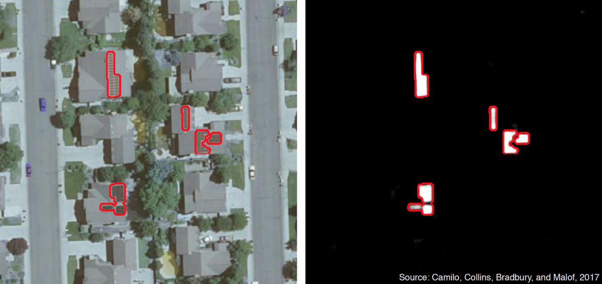 left:manual detection of solar panels,right:solar array detection on a satellite image by ML techniques